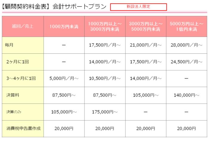 創業経営サポート料金表.PNG